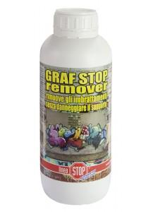 Graf stop ml 750